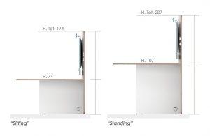 Dimensioni-postazione-multimediale-Riganelli-Arredamenti