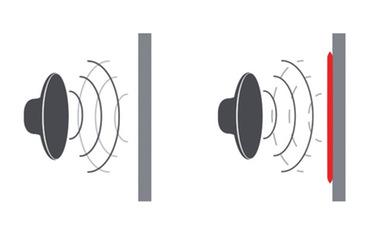 il suono acustica nei locali - riganelli