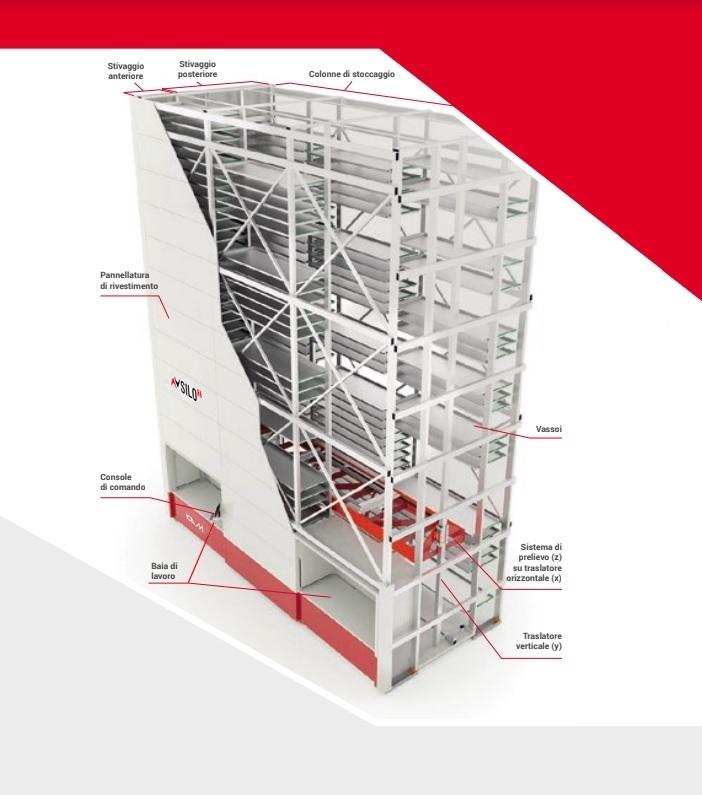 Struttura magazzino verticale su misura - riganelli