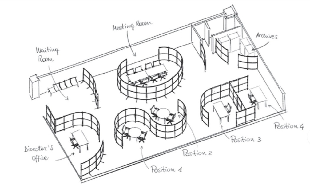 progettare ufficio sicurezza covid-19- riganelli