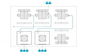 progettazione ufficio benessere organizzativo -riganelli
